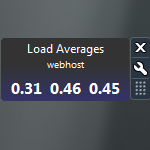 load-average-gadget